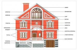Примеры элементов фасадного декора, сделанных из пенополистерола
