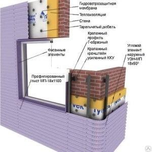Создание вентилируемого фасада с помощью металлических панелей