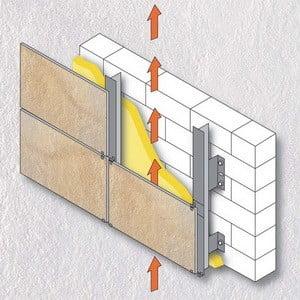 Вентиляция фасада
