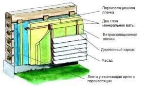 Схема утепления внешней стороны дома