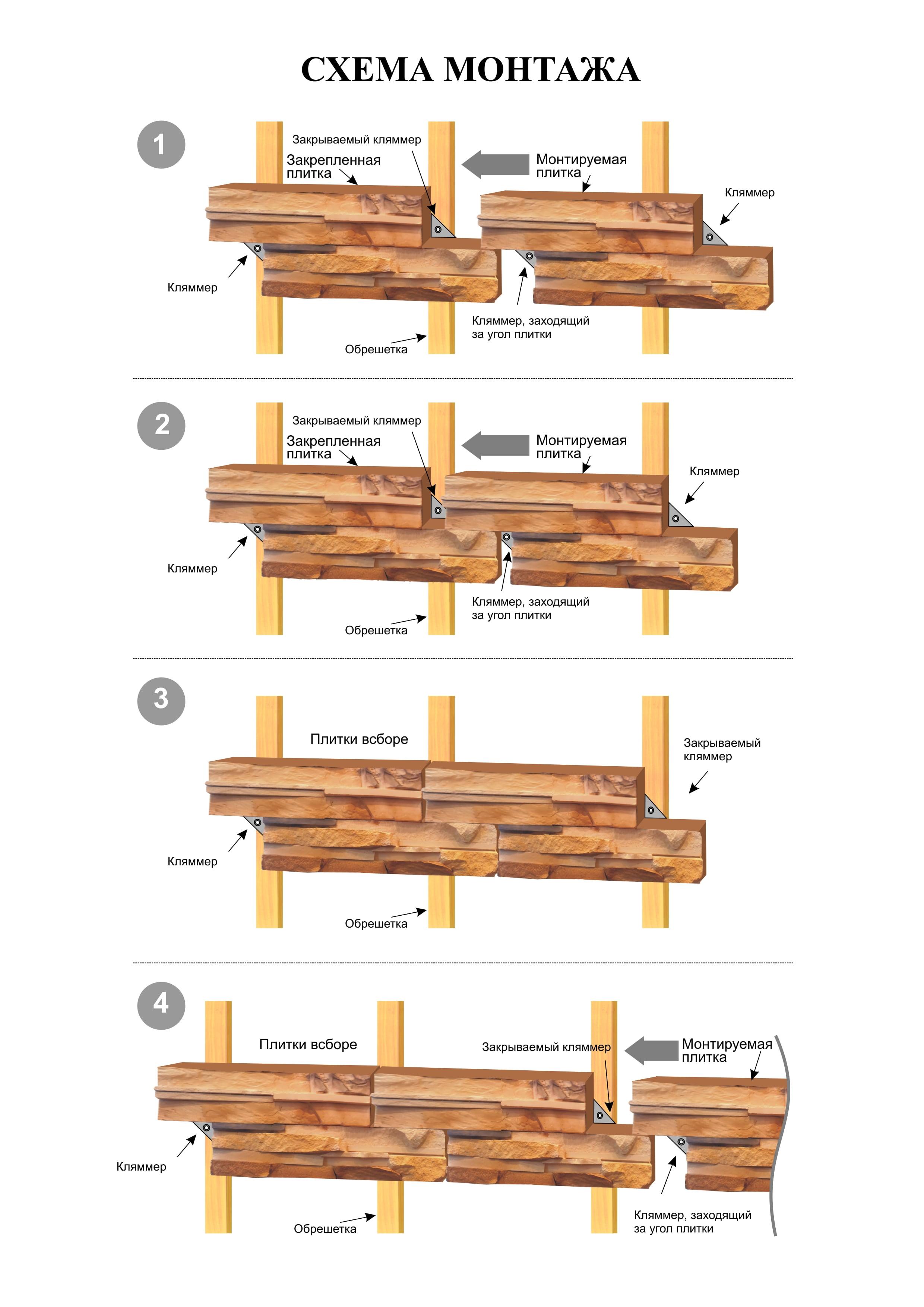 Схема монтажа плитки каньон