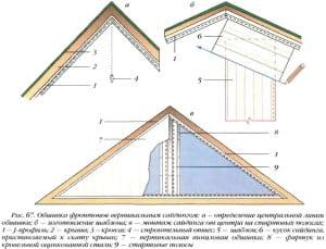 Инструкция для обшивки фронтона
