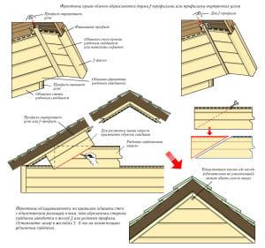 Подробная инструкция обшивки фронтона