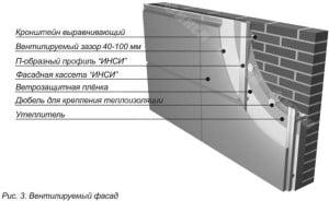Подробная схема монтажа фасадных кассет Инси