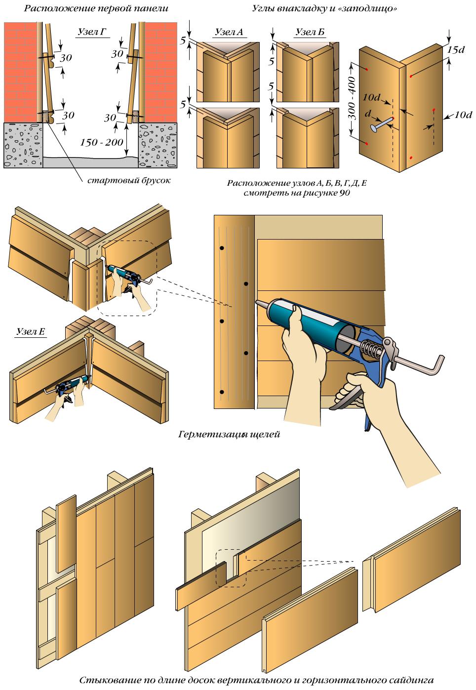 Подробная схема монтажа деревянного блок хауса