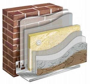 Порядок материалов фасада дома