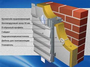 Схема утепления наружных стен дома