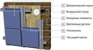 Подробная схема монтажа металлических плит