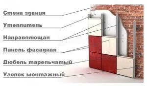Инструкция по монтажу металлических фасадных плит