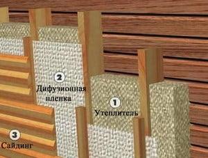 Схема монтажа материалов для утепления дома
