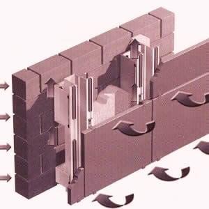 Циркуляция воздуха внутри стены