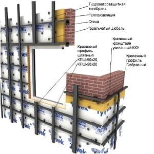 Как устроен вентилируемый фасад