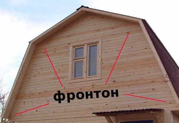 Дизайн неровного участка фото