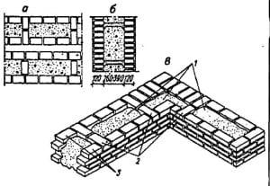 Схема колодезной кладки.