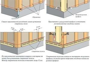 Инструкция по креплению первой планки сайдинга.