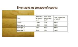Примерные цены в магазинах на блок-хаус из Ангарской сосны