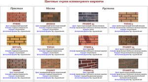 Разнообразие текстурного рисунка и цветовой гаммы кирпича