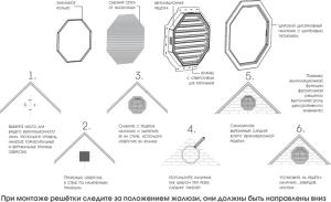 Схема монтажа фасадной решетки