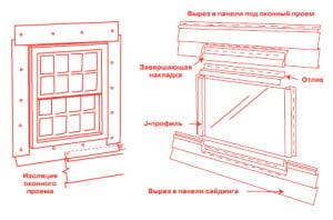Инструкция по монтажу винилового сайдинга