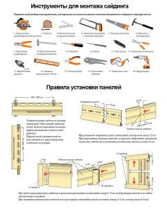 Инструменты для монтажа и правила установки панелей