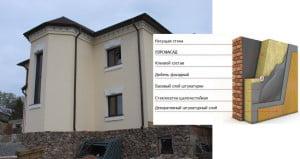 Мокрый фасад и инструкция по монтажу