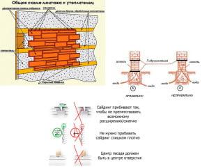 Гидроизоляция и технология монтажа цокольного сайдинга