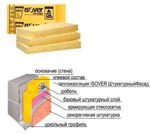Схема монтажа штукатурного фасада Изовер