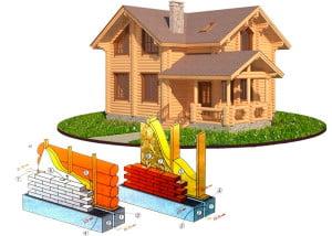 Схема отделки бревенчатого и каркасного домов