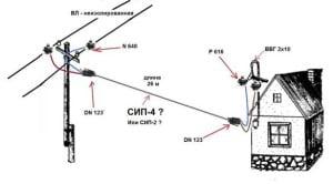 Принцип монтажа провода