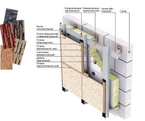 Схема монтажа панелей под штукатурку