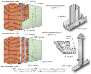 Схема обшивки стен на металлический каркас