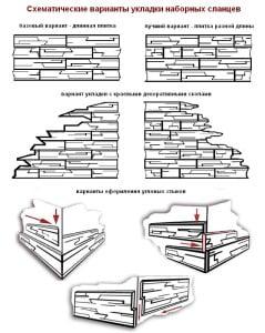 Схема установки искусственного камня