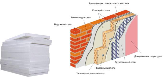 Схема монтажа пенопласта