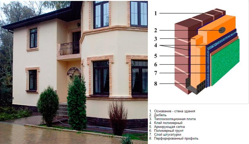 Утепление фасадов пенополистиролом цена за работу