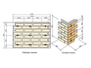 Структура термопанелей на основе пенополистирола