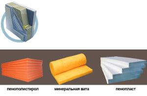 Утеплительные материалы